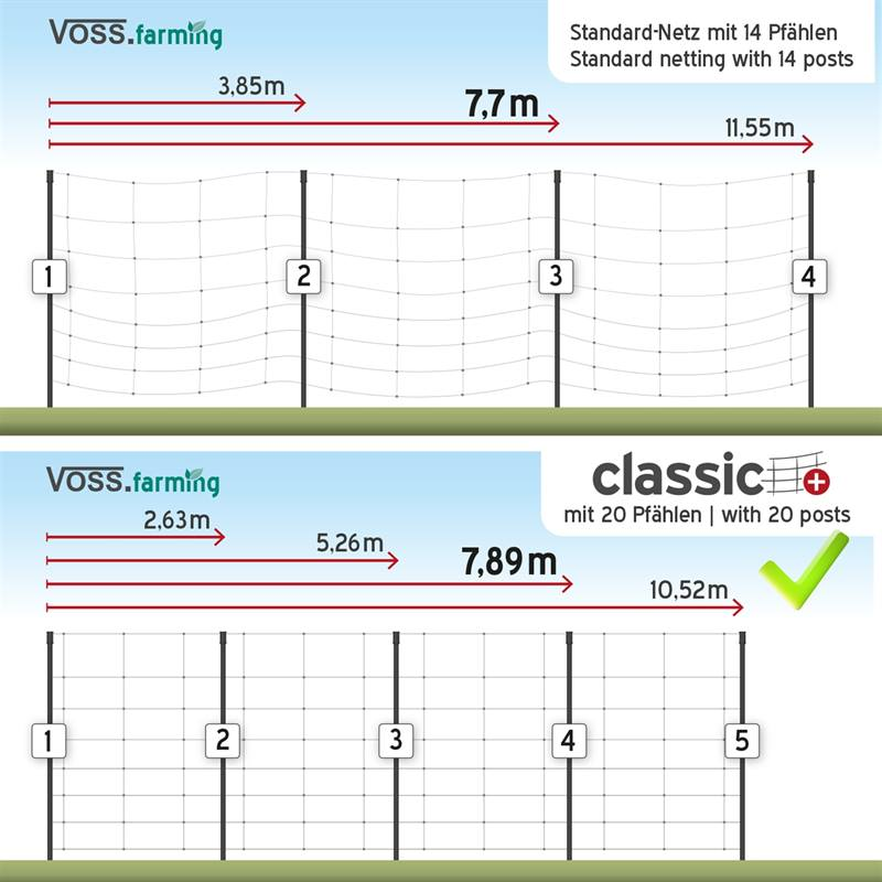 29353-3-cloture-pour-les-ovins-filet-pour-ovins-cloture-pour-les-caprins-classic-de-voss-farming-50-