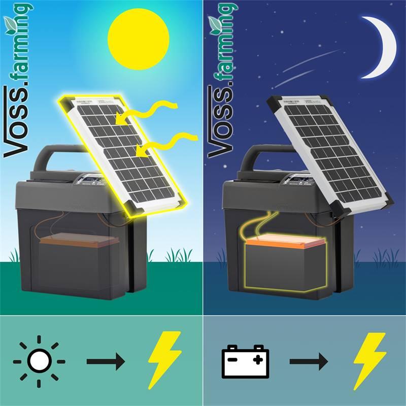 43855-electrificateur-aures-3-solar-de-voss-farming-batterie-panneau-solaire-6w.jpg