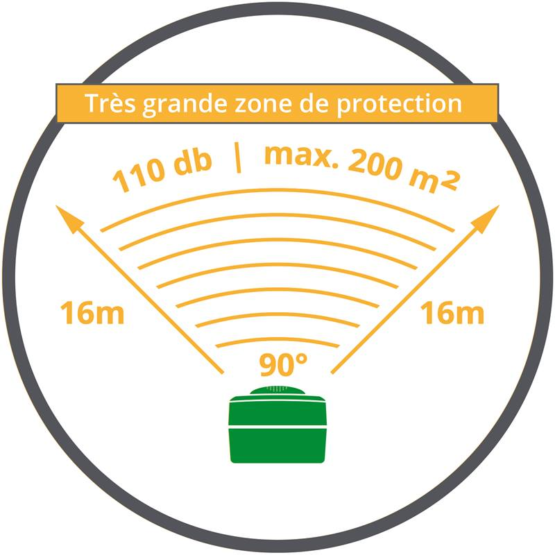 45343-4-appareil-repulsif-a-ultrasons-voss-sonic-2800-avec-flash-et-adaptateur-secteur-repulsif-cont
