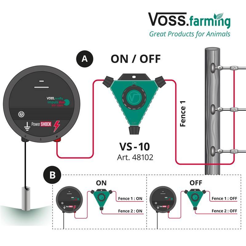 48102-3-interrupteur-de-cloture-vs-10-de-voss-farming-marche-arret.jpg